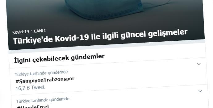 #ŞampiyonTrabzonspor Twitter'da ilk sırada