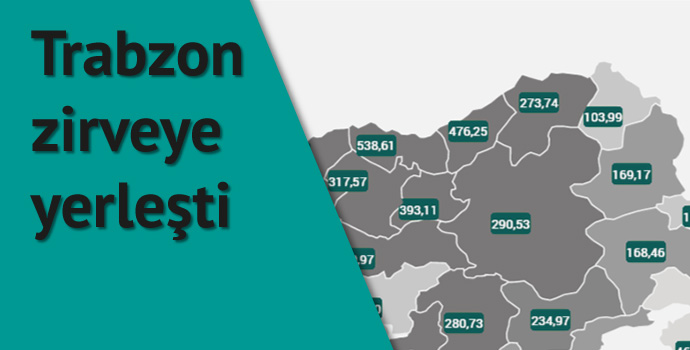 Trabzon'da vakalar 10 kat arttı
